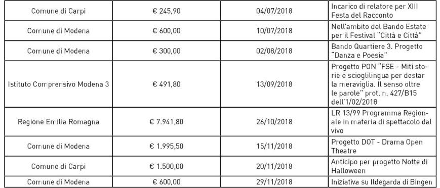 trasparenza_2018-2